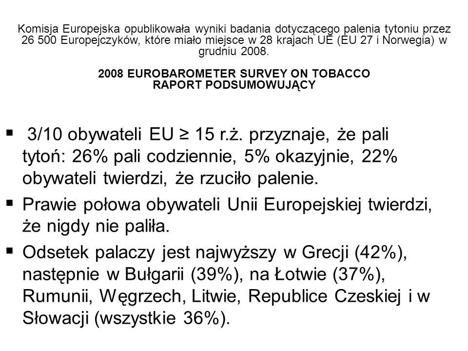 Komisja Europejska opublikowała wyniki badania dotyczącego palenia tytoniu przez 26 500 Europejczyków, które miało miejsce w 28 krajach UE (EU 27 i Norwegia) w grudniu 2008. 2008 EUROBAROMETER SURVEY ON TOBACCO RAPORT PODSUMOWUJĄCY