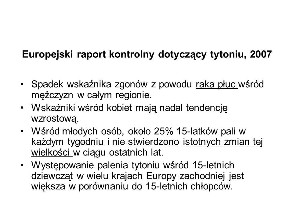 Europejski raport kontrolny dotyczący tytoniu, 2007