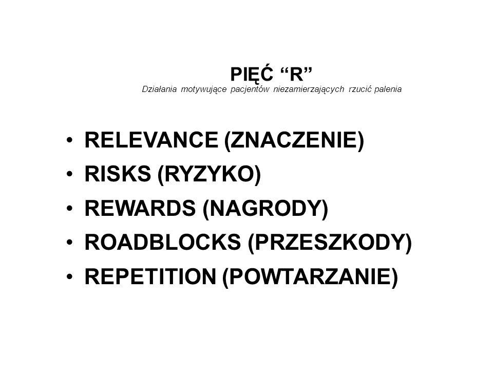 RELEVANCE (ZNACZENIE) RISKS (RYZYKO) REWARDS (NAGRODY)