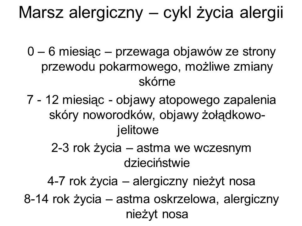 Marsz alergiczny – cykl życia alergii