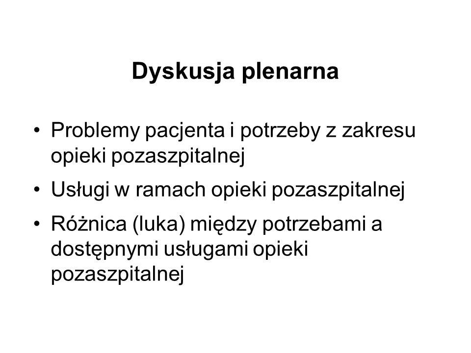 Dyskusja plenarna Problemy pacjenta i potrzeby z zakresu opieki pozaszpitalnej. Usługi w ramach opieki pozaszpitalnej.