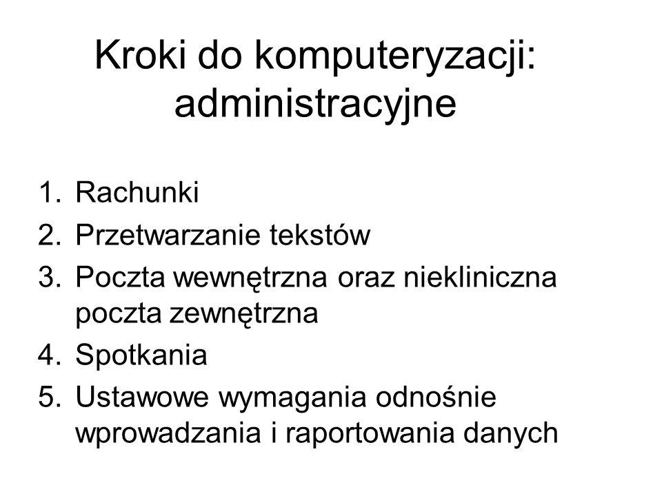 Kroki do komputeryzacji: administracyjne