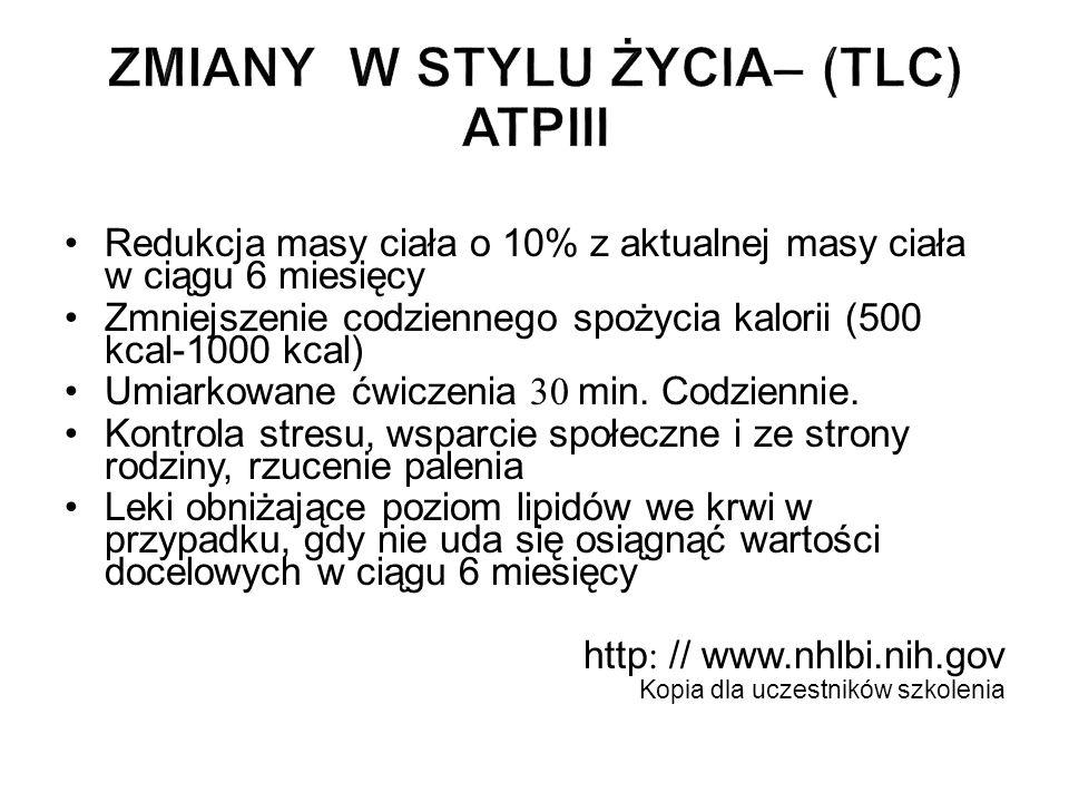 ZMIANY W STYLU ŻYCIA– (TLC) ATPIII