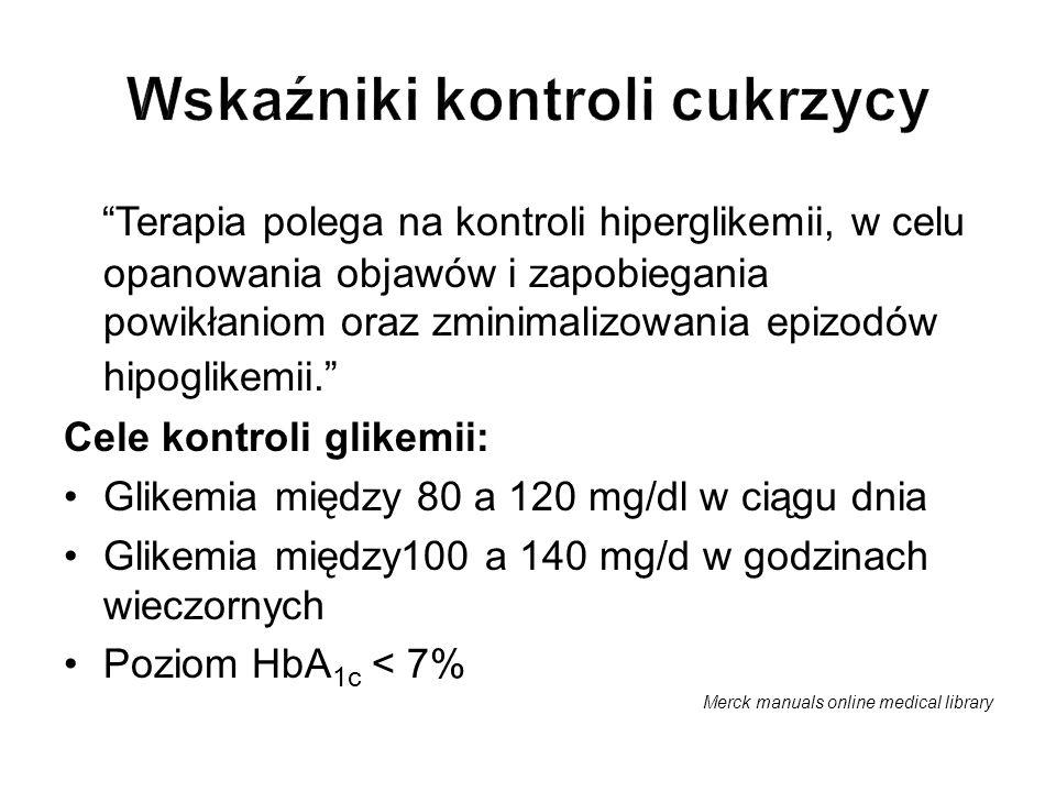 Wskaźniki kontroli cukrzycy