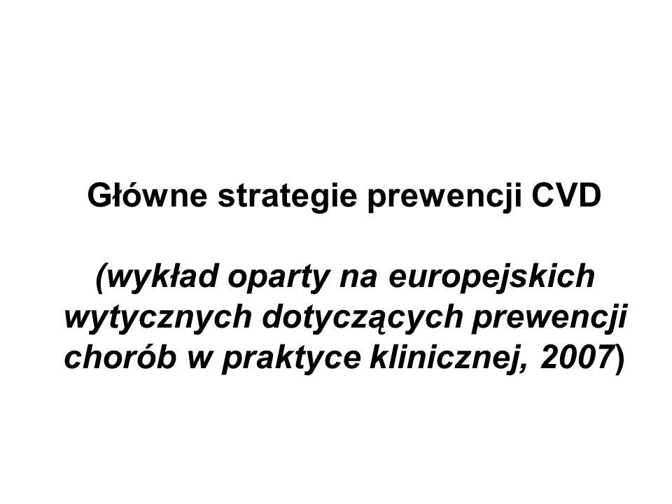 Główne strategie prewencji CVD (wykład oparty na europejskich wytycznych dotyczących prewencji chorób w praktyce klinicznej, 2007)