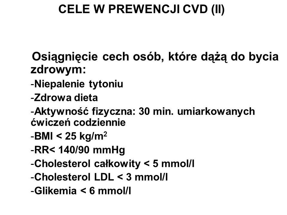 CELE W PREWENCJI CVD (II)
