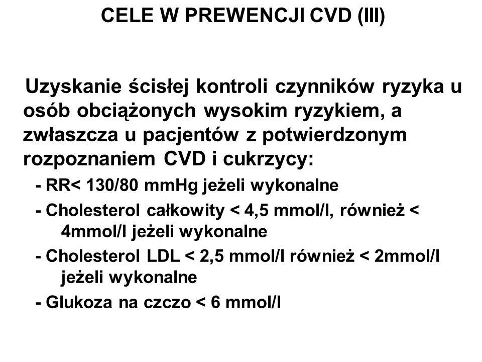 CELE W PREWENCJI CVD (III)