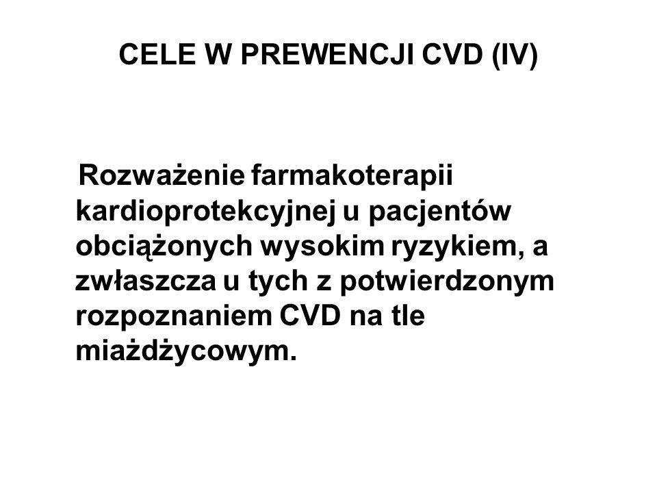 CELE W PREWENCJI CVD (IV)