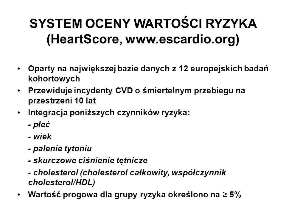 SYSTEM OCENY WARTOŚCI RYZYKA (HeartScore, www.escardio.org)