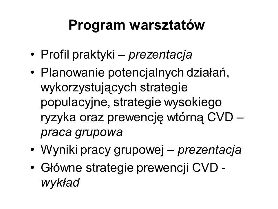 Program warsztatów Profil praktyki – prezentacja