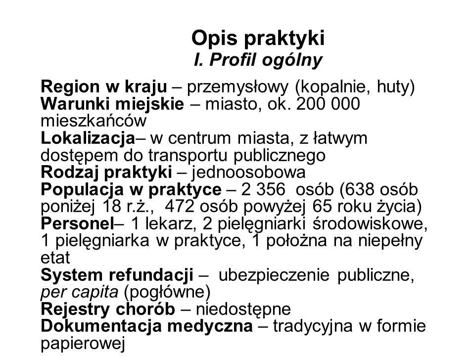 Opis praktyki I. Profil ogólny