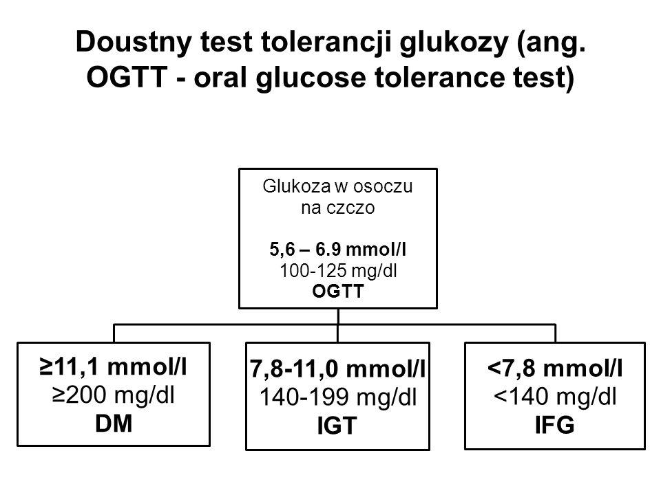 Glukoza w osoczu na czczo