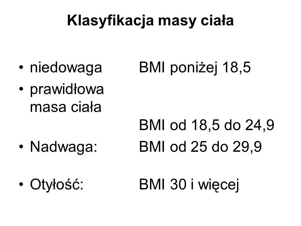 Klasyfikacja masy ciała