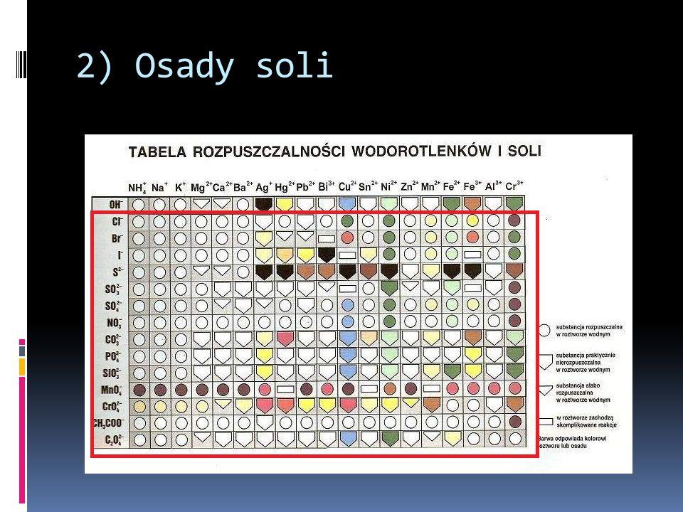 2) Osady soli