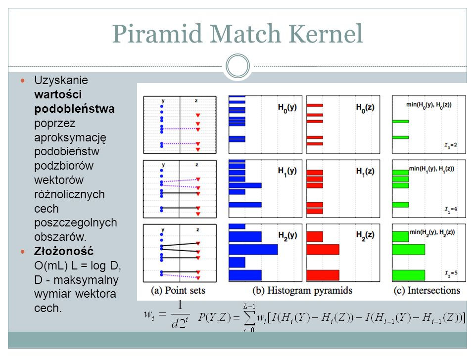 Piramid Match Kernel Uzyskanie wartości podobieństwa poprzez aproksymację podobieństw podzbiorów wektorów różnolicznych cech poszczegolnych obszarów.