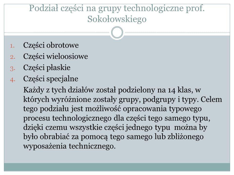 Podział części na grupy technologiczne prof. Sokołowskiego