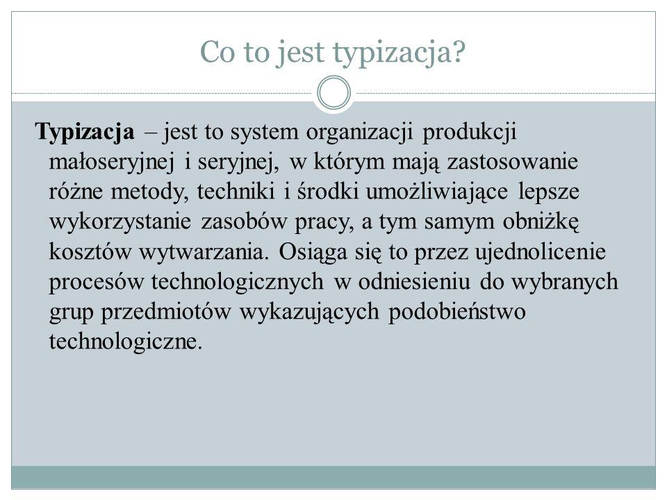 Co to jest typizacja