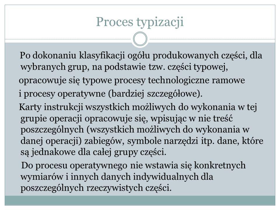 Proces typizacji Po dokonaniu klasyfikacji ogółu produkowanych części, dla wybranych grup, na podstawie tzw. części typowej,