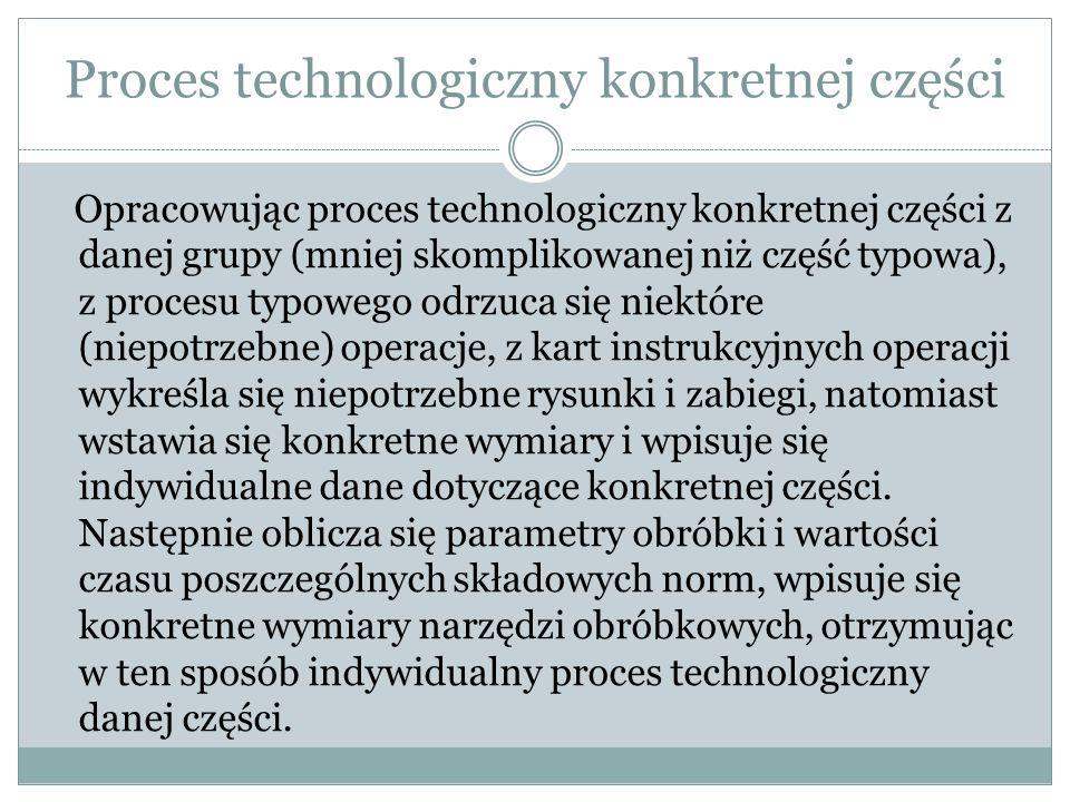 Proces technologiczny konkretnej części