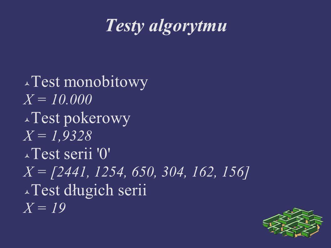 Testy algorytmu Test monobitowy Test pokerowy Test serii 0