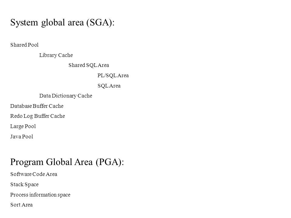 System global area (SGA):
