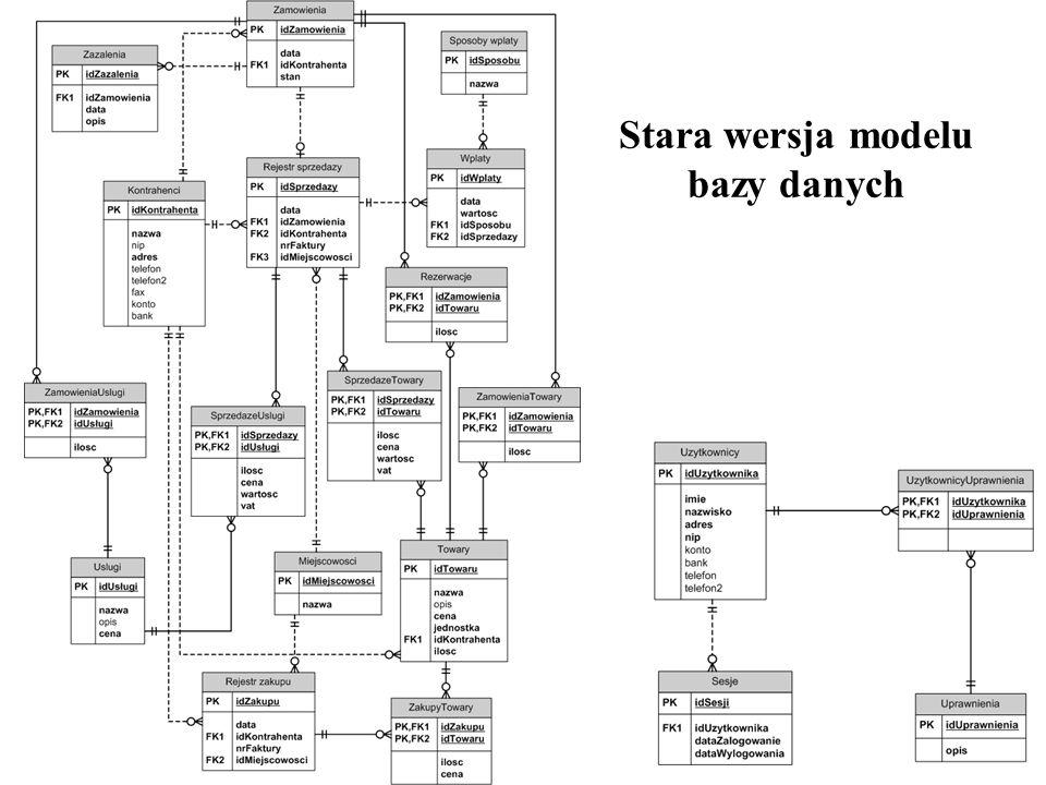 Stara wersja modelu bazy danych