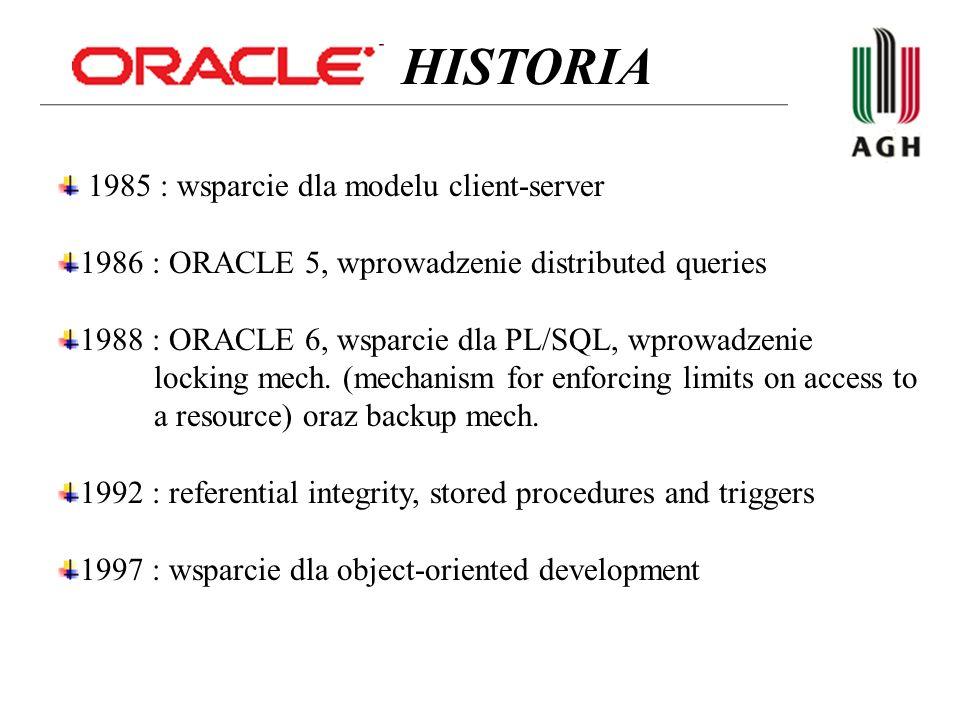 HISTORIA 1985 : wsparcie dla modelu client-server