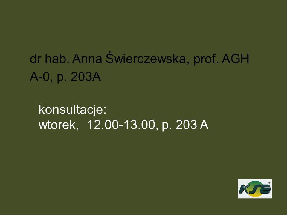 dr hab. Anna Świerczewska, prof. AGH