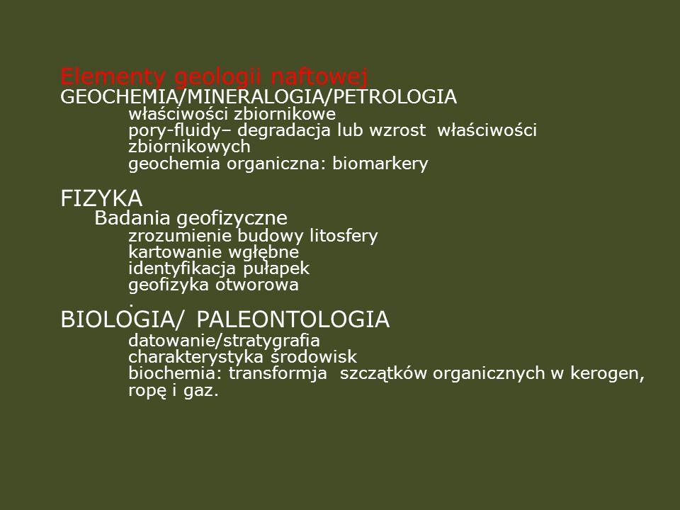 Elementy geologii naftowej