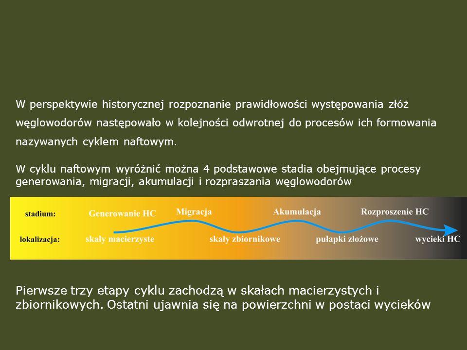 W perspektywie historycznej rozpoznanie prawidłowości występowania złóż węglowodorów następowało w kolejności odwrotnej do procesów ich formowania nazywanych cyklem naftowym.