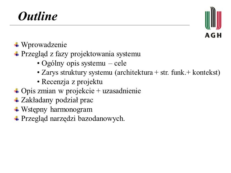 Outline Wprowadzenie Przegląd z fazy projektowania systemu