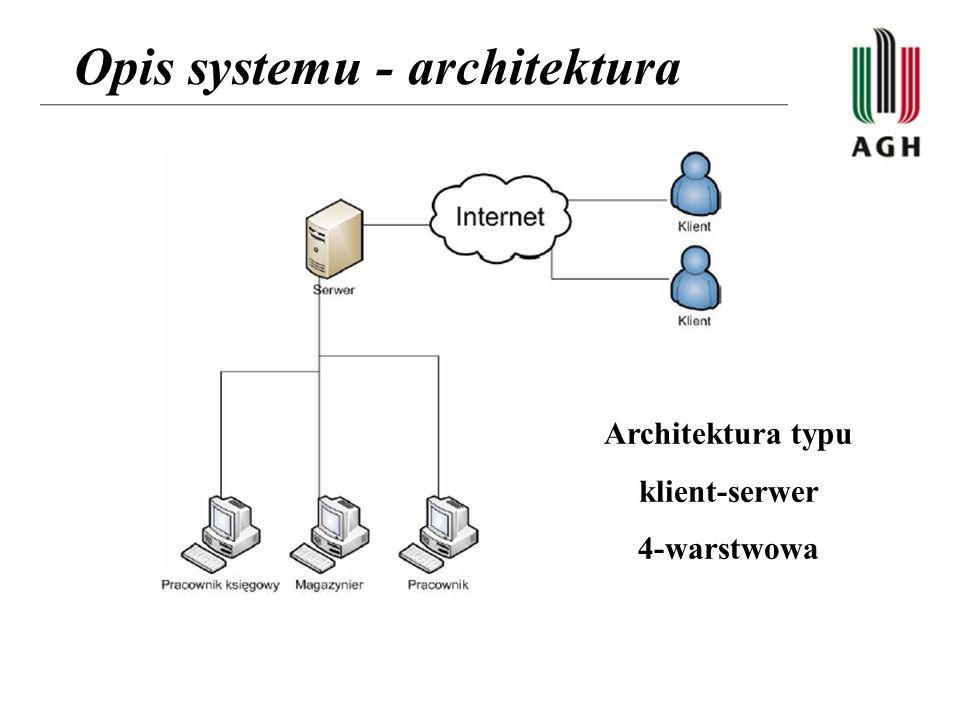 Opis systemu - architektura