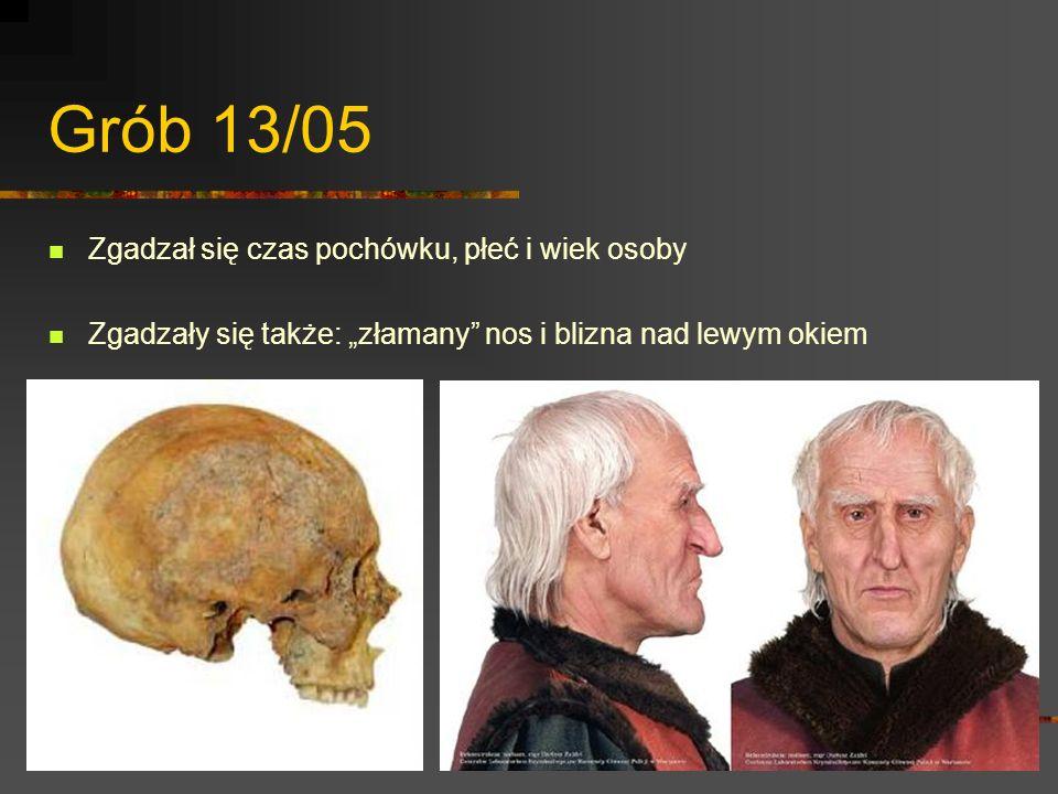Grób 13/05 Zgadzał się czas pochówku, płeć i wiek osoby
