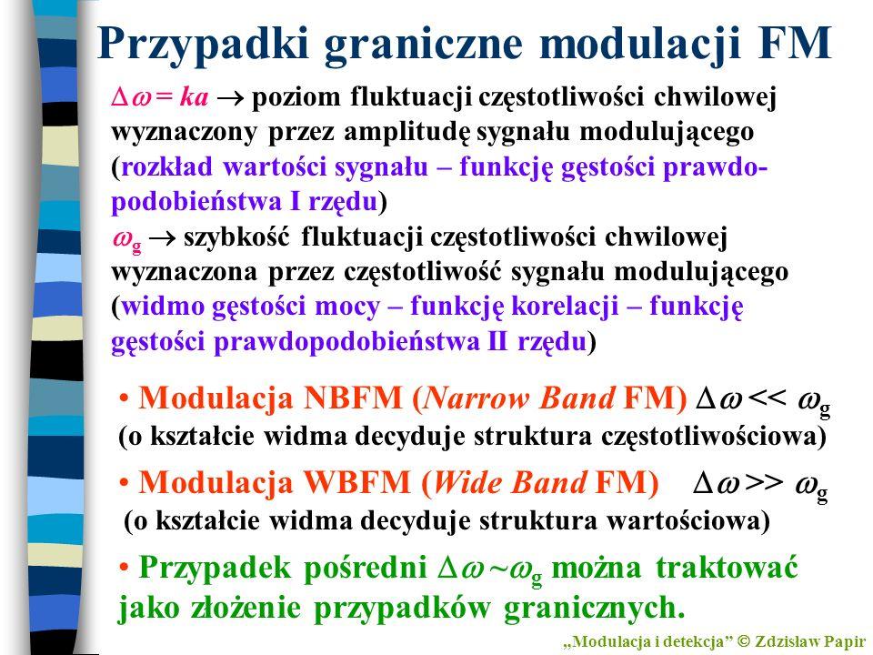 Przypadki graniczne modulacji FM