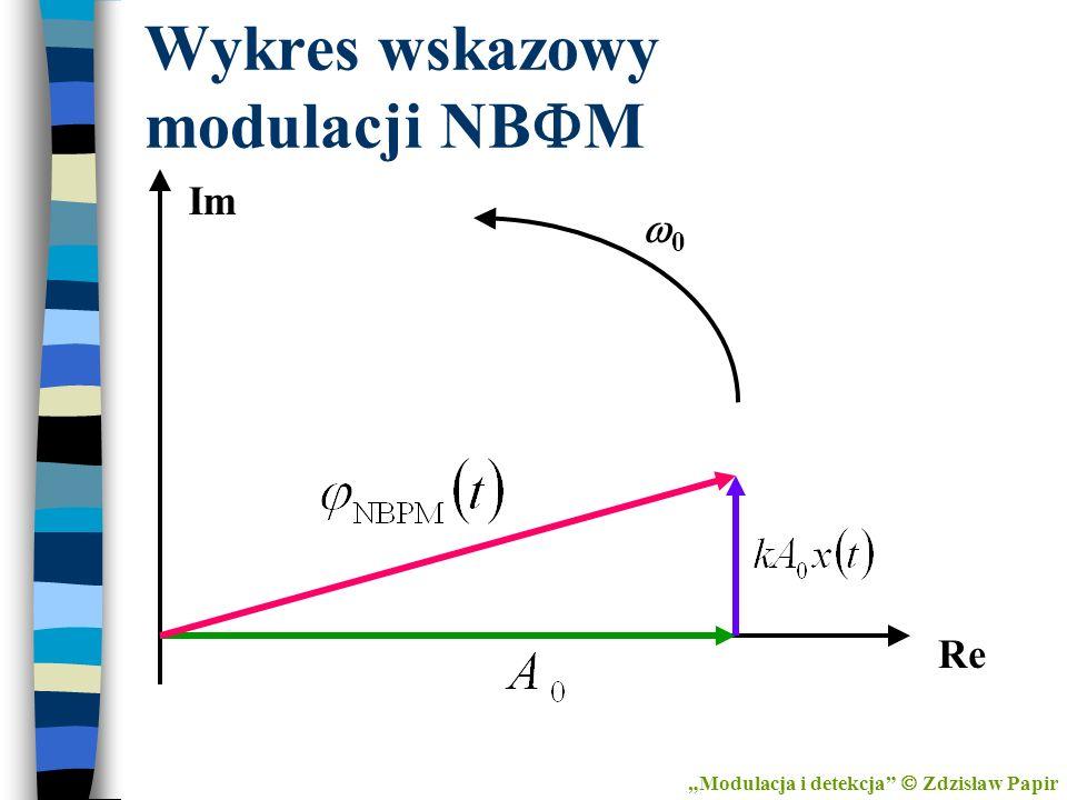 Wykres wskazowy modulacji NBFM