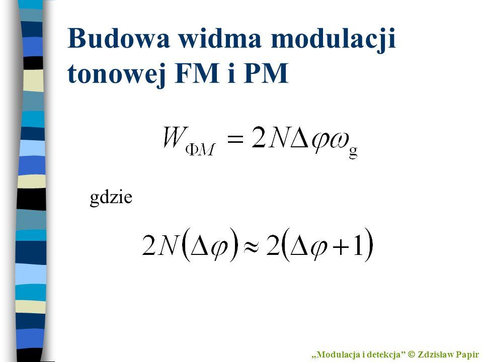 Budowa widma modulacji tonowej FM i PM