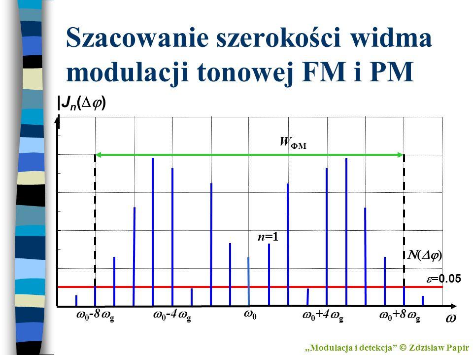 Szacowanie szerokości widma modulacji tonowej FM i PM