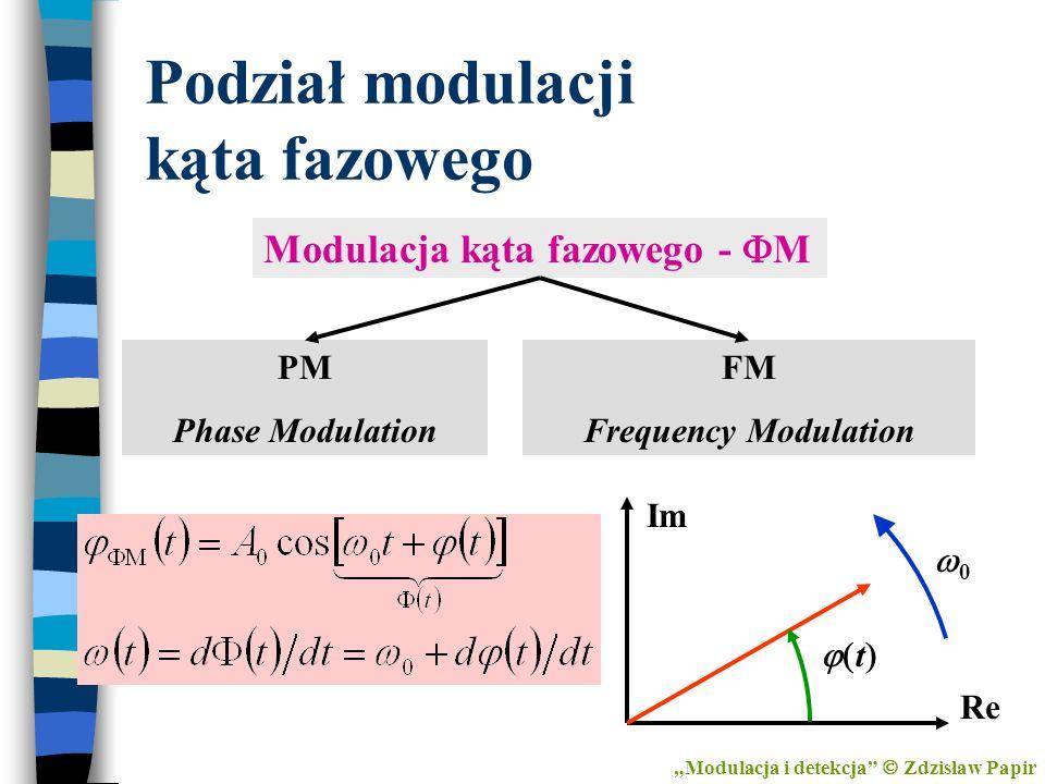 Podział modulacji kąta fazowego