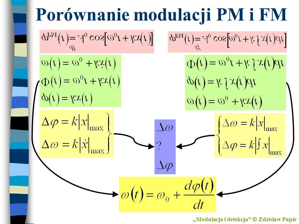 Porównanie modulacji PM i FM