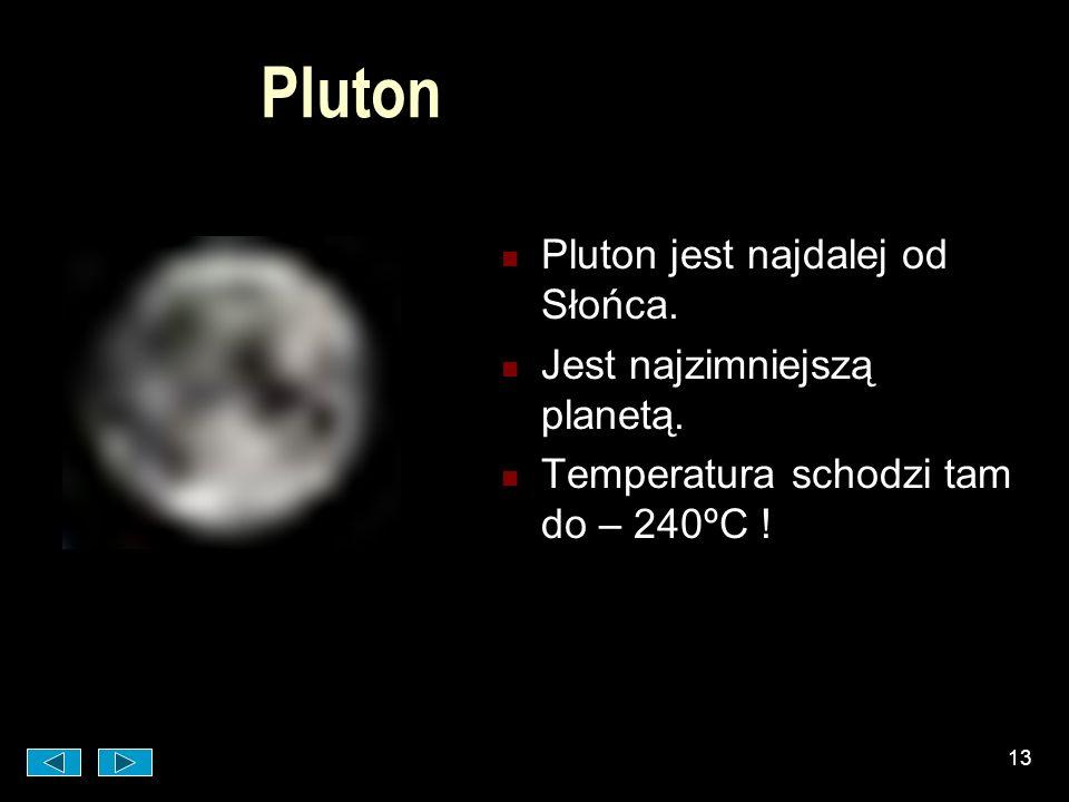 Pluton Pluton jest najdalej od Słońca. Jest najzimniejszą planetą.