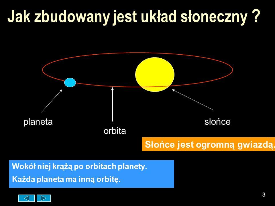 Jak zbudowany jest układ słoneczny