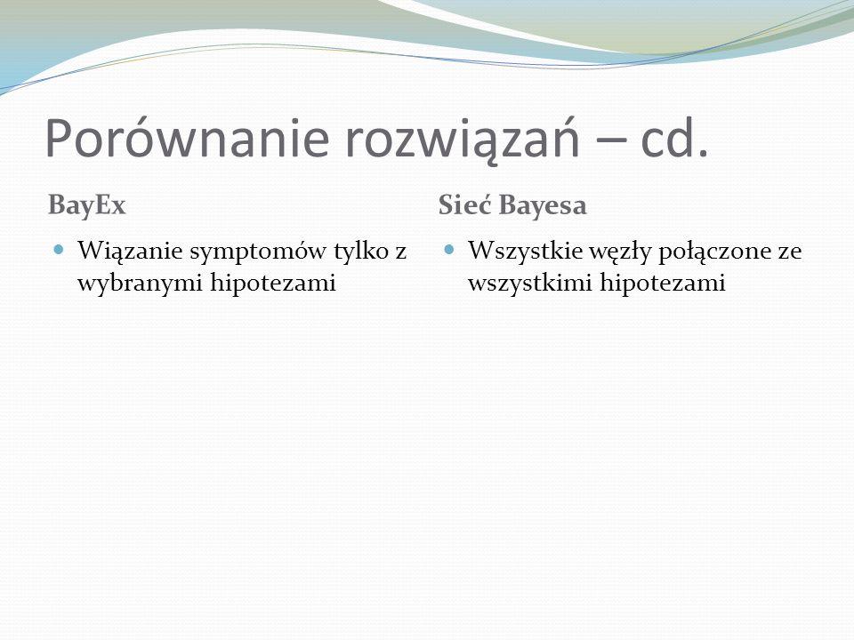 Porównanie rozwiązań – cd.