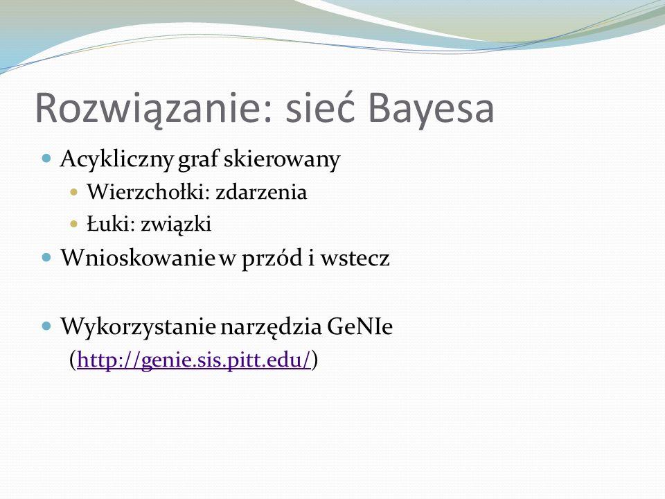 Rozwiązanie: sieć Bayesa