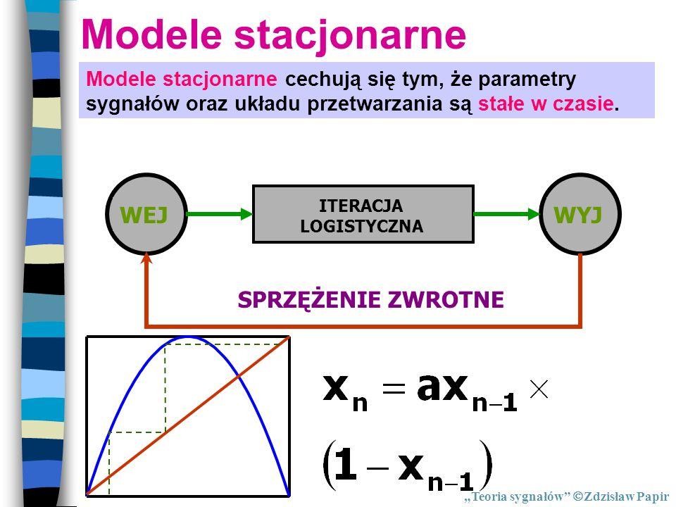 Modele stacjonarne WEJ WYJ SPRZĘŻENIE ZWROTNE