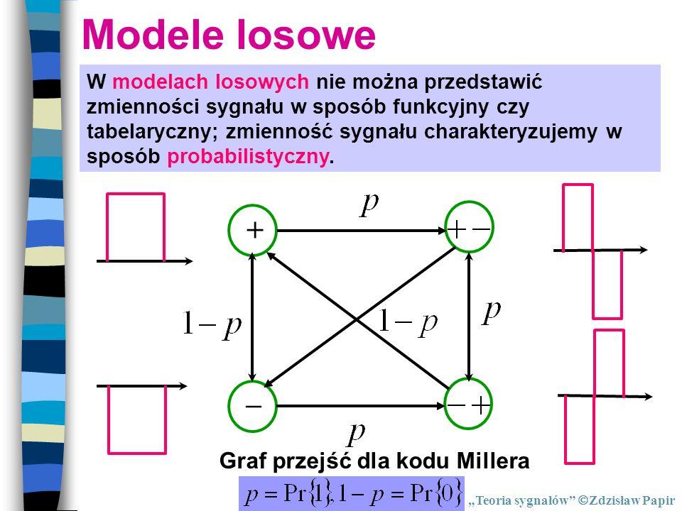 Modele losowe + – Graf przejść dla kodu Millera