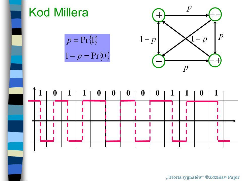 """Kod Millera + – 1 """"Teoria sygnałów Zdzisław Papir"""