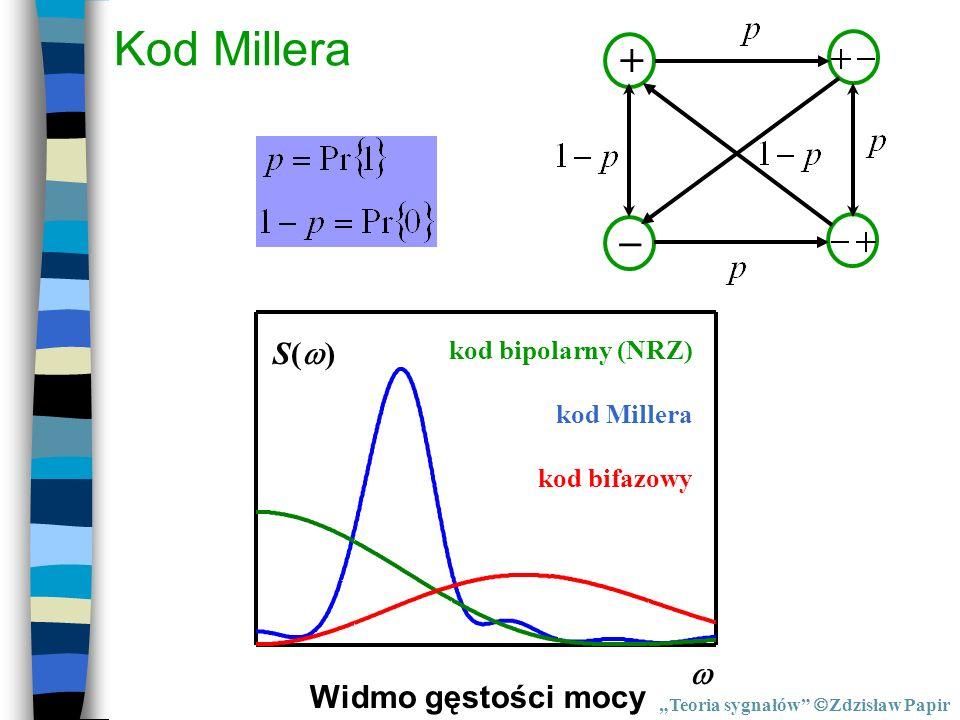 Kod Millera + – S()  Widmo gęstości mocy kod bipolarny (NRZ)