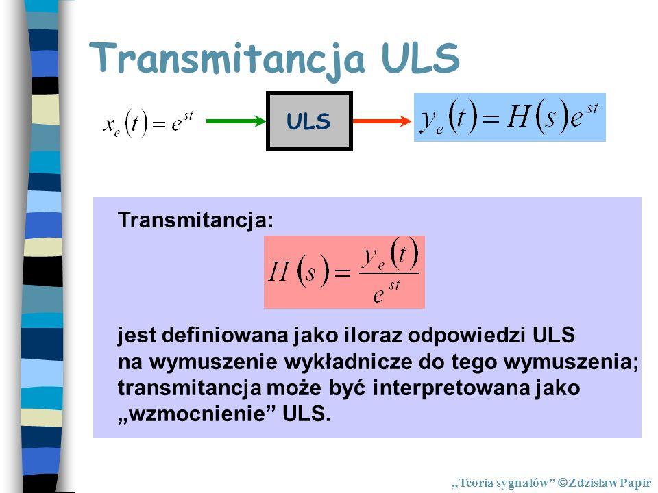 Transmitancja ULS ULS Transmitancja: