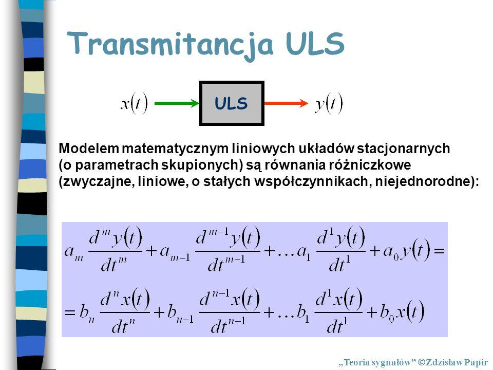 Transmitancja ULS ULS.
