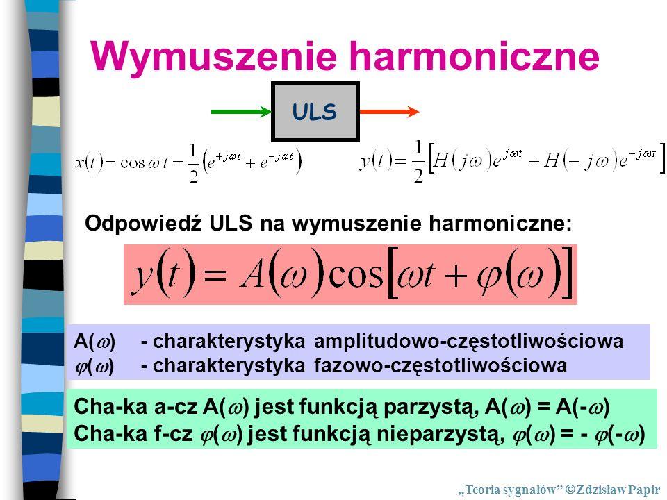 Wymuszenie harmoniczne